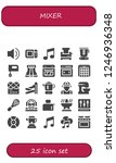 vector icons pack of 25 filled... | Shutterstock .eps vector #1246936348