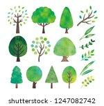 green tree set | Shutterstock .eps vector #1247082742