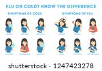 cold and flu symptoms... | Shutterstock .eps vector #1247423278