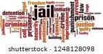 jail word cloud concept. vector ... | Shutterstock .eps vector #1248128098
