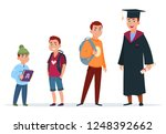different ages of student.... | Shutterstock .eps vector #1248392662