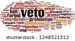 veto word cloud concept. vector ... | Shutterstock .eps vector #1248521512