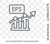 earnings per share  eps  icon.... | Shutterstock .eps vector #1248614278