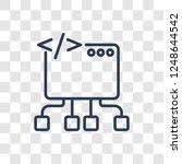 frameworks icon. trendy linear... | Shutterstock .eps vector #1248644542