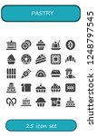vector icons pack of 25 filled... | Shutterstock .eps vector #1248797545