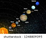 solar system poster with... | Shutterstock . vector #1248809395