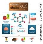 caffeine vector illustration.... | Shutterstock .eps vector #1249752745