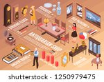 antiquarian shop  infographics... | Shutterstock .eps vector #1250979475