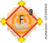 fluorine form periodic table of ... | Shutterstock .eps vector #1251043432