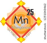 manganese form periodic table... | Shutterstock .eps vector #1251043462