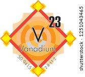 vanadium form periodic table of ...   Shutterstock .eps vector #1251043465
