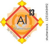 aluminum form periodic table of ... | Shutterstock .eps vector #1251043492