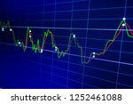 stock exchange market graph on... | Shutterstock . vector #1252461088