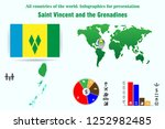 saint vincent and the... | Shutterstock .eps vector #1252982485