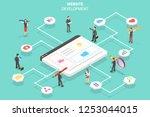 isometric flat vector concept... | Shutterstock .eps vector #1253044015