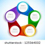 colorful circles diagram....
