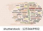 expert system lettering  web... | Shutterstock .eps vector #1253669902
