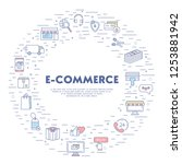 e commerce background. flat... | Shutterstock .eps vector #1253881942