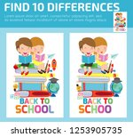 find differences  game for kids ... | Shutterstock .eps vector #1253905735