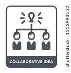 collaborative idea icon vector... | Shutterstock .eps vector #1253993152