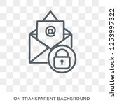 email security icon. trendy... | Shutterstock .eps vector #1253997322
