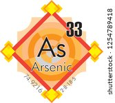 arsenic form periodic table of...   Shutterstock .eps vector #1254789418