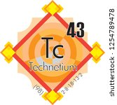 technetium form periodic table... | Shutterstock .eps vector #1254789478