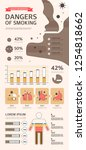 smoking infographic with charts ... | Shutterstock .eps vector #1254818662
