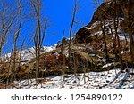 leh ladakh india april 11  ...   Shutterstock . vector #1254890122