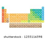 colorful periodic table of... | Shutterstock .eps vector #1255116598