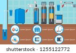 water treatment plant concept.... | Shutterstock .eps vector #1255122772