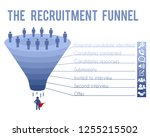 recruitment funnel. hr agency... | Shutterstock .eps vector #1255215502