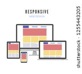 responsive web design. website...