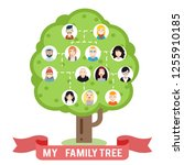 avatars family tree father... | Shutterstock .eps vector #1255910185
