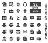 user icon set. collection of 32 ... | Shutterstock .eps vector #1256015308