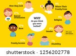 a vector illustration of...   Shutterstock .eps vector #1256202778
