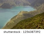 panoramic view point... | Shutterstock . vector #1256387392