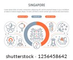 linear banner of singapore.... | Shutterstock .eps vector #1256458642