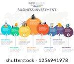 timeline infographics design... | Shutterstock .eps vector #1256941978