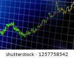 bollinger bands with macd... | Shutterstock . vector #1257758542