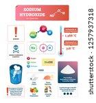sodium hydroxide vector... | Shutterstock .eps vector #1257937318