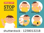 stop bullying in the school. 4... | Shutterstock .eps vector #1258013218