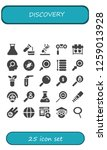 vector icons pack of 25 filled... | Shutterstock .eps vector #1259013928