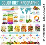 rainbow diet and healthy food... | Shutterstock .eps vector #1260006265