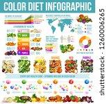 rainbow diet and healthy food... | Shutterstock .eps vector #1260006265