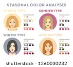 seasonal color analysis. winter ... | Shutterstock .eps vector #1260030232