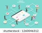 isometric flat concept of web... | Shutterstock . vector #1260046312