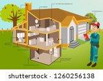 man inspections modern house in ... | Shutterstock .eps vector #1260256138