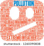 pollution word cloud on a white ... | Shutterstock .eps vector #1260390838