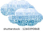 greenhouse effect word cloud on ... | Shutterstock .eps vector #1260390868
